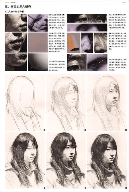 造型基础:素描头像2