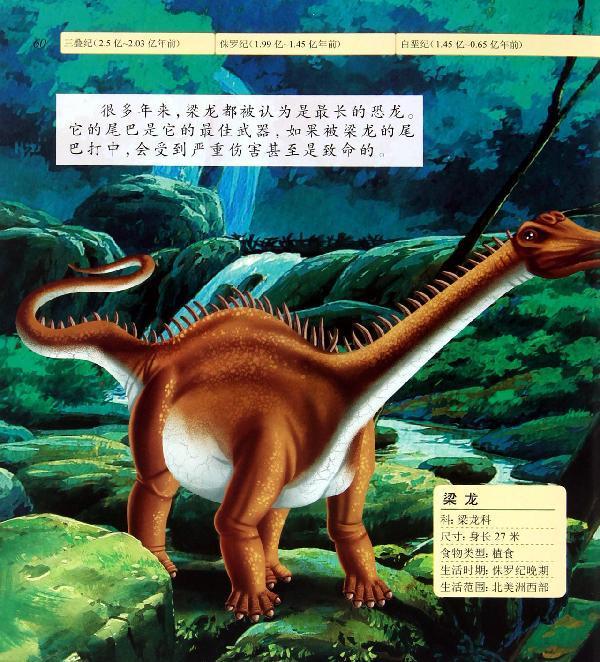 世界恐龙大百科.重返侏罗纪图片