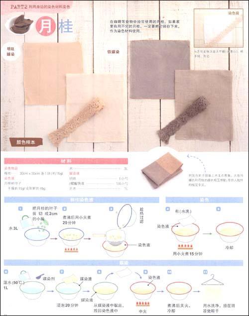 纸巾扎染图解 步骤