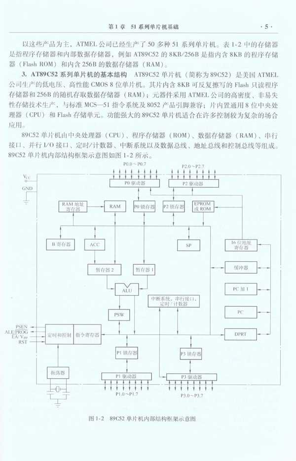 单片机应用系统设计与调试,51内核的zigbee单片机cc2430.