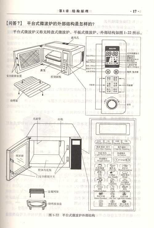 【问答13】微波炉主板主要由哪些电路组成?