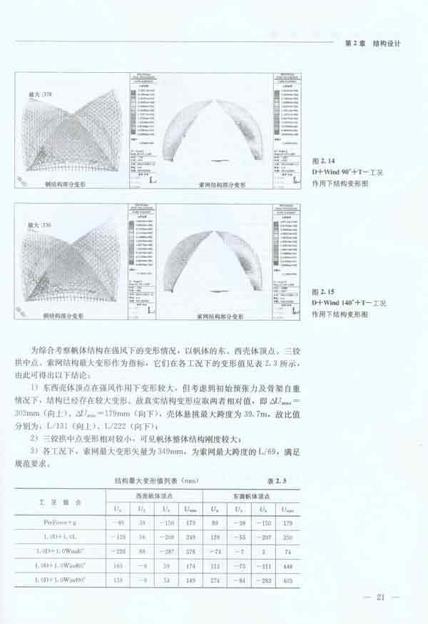 中国航海博物馆曲面索网玻璃幕墙的结构设计与施工