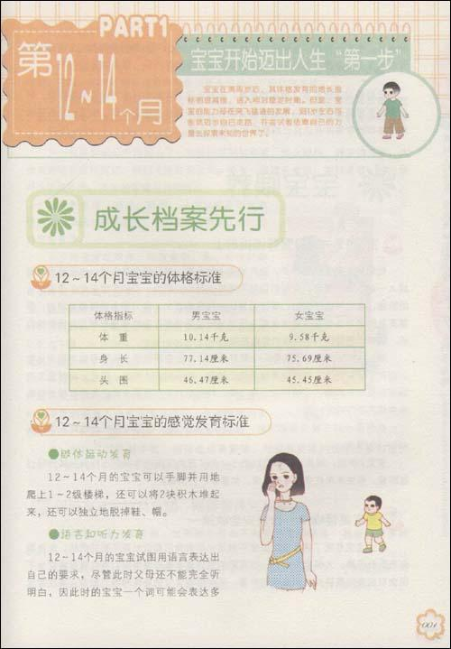 第18~20个月 宝宝忙忙碌碌闲不住 成长档案先行 18~20个月宝宝的体