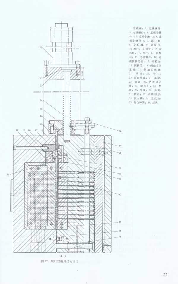 注塑模具复杂结构100例-张维合