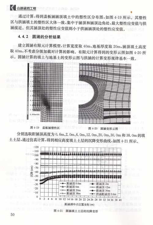 4 涵洞结构的典型断面形式 11.