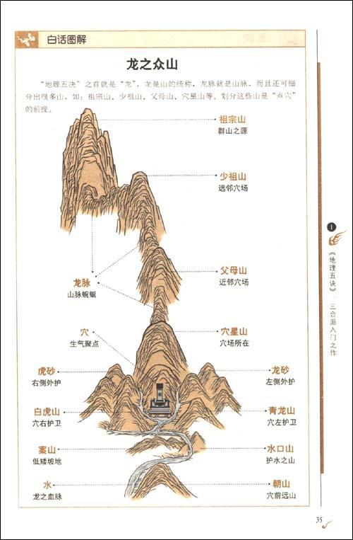 霞帔手绘图